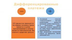 Плюсы и минусы дифференцированных платежей