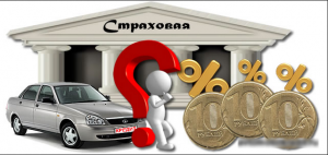 Что гарантирует страховка по кредиту
