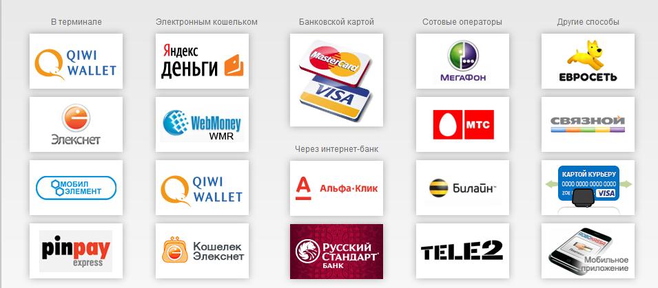 Онлайн займы на карту без проверки кредитной истории: выбор способа получения