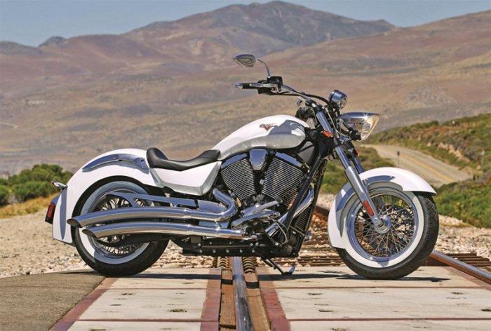 Купить мотоцикл в кредит: документы для получения кредита