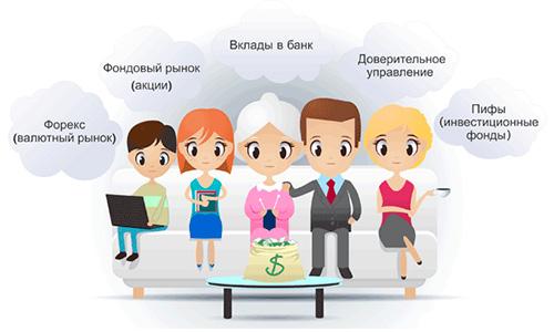 Куда вложить 300000 рублей чтобы заработать: примеры инвестиций