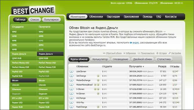 Как обналичить биткоины через онлайн-обменники