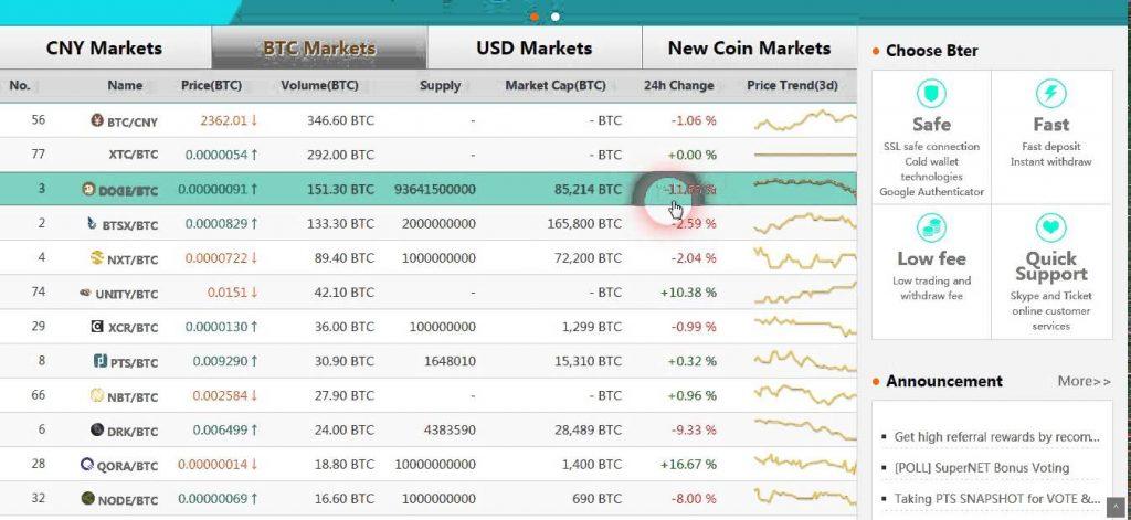 Купить биткоины за рубли на бирже криптовалют