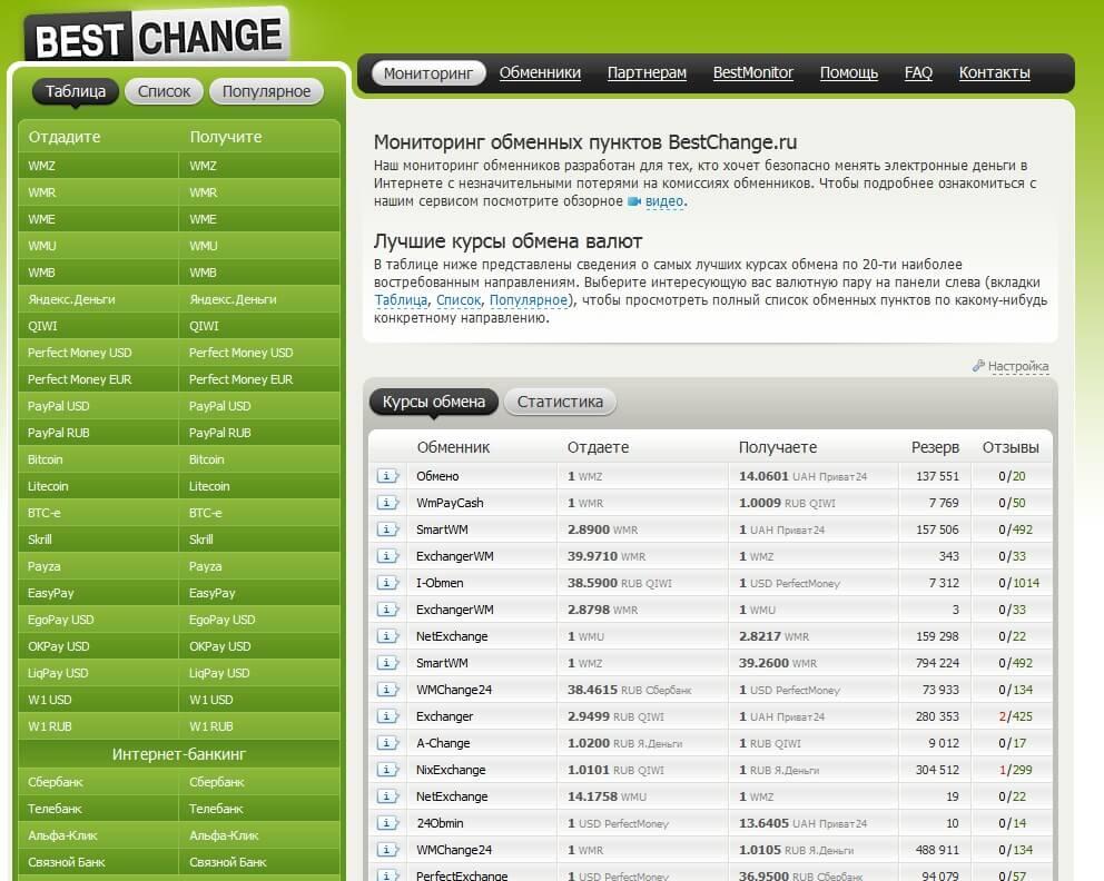 Купить биткоины за рубли в онлайн-обменниках