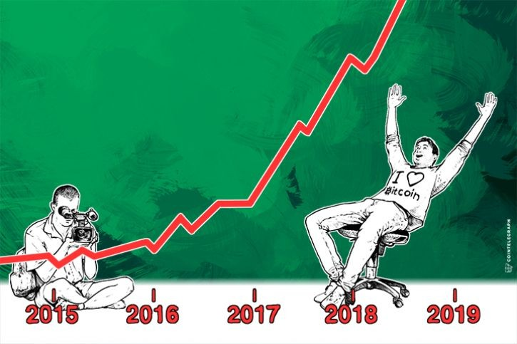 Прогноз курса биткоина