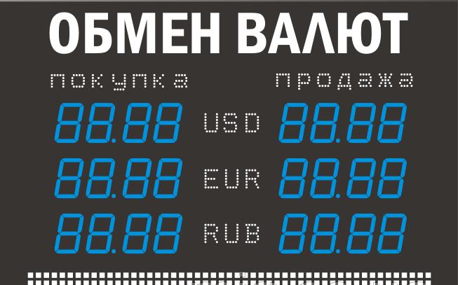 валюта курс конвертация валют онлайн валют онлайн конвертация валют Как перевести рубли в евро