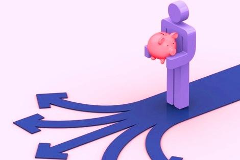 Виды инвестиций по целевому направлению