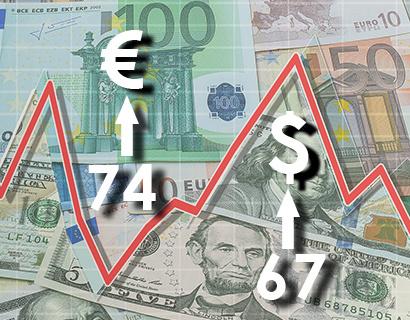 Биржа валют онлайн торги проводит только по покупке и продаже денег