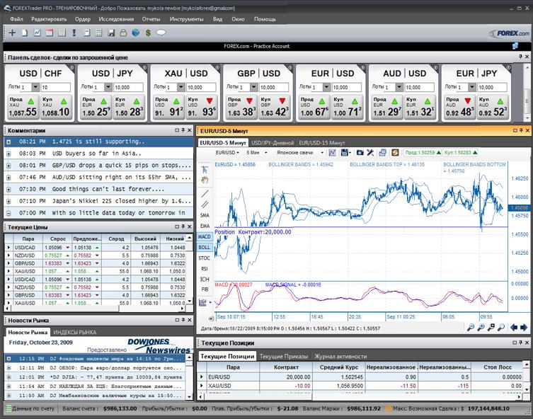 Как проходят торги на валютной бирже онлайн в реальном времени на платформе Форекс