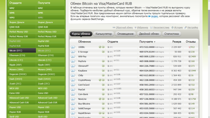 Агрегаторы обменников для перевода биткоинов на карту и не только