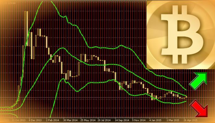 Графики содержат много данных для анализа курса биткоина к рублю