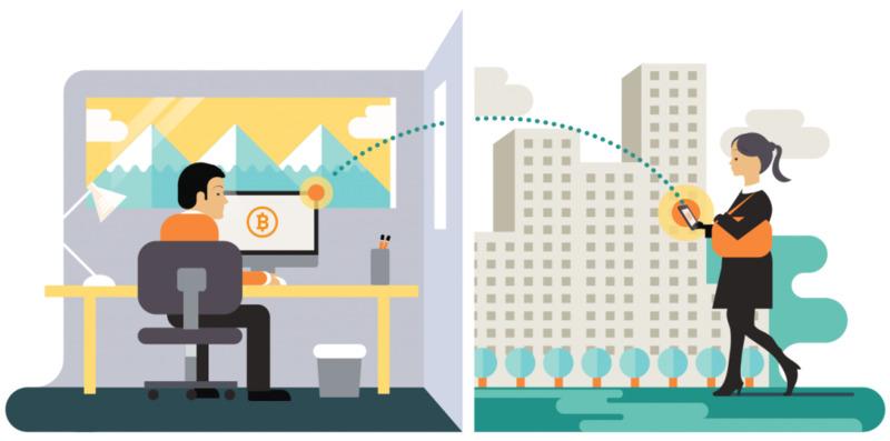 Как быстро перевести деньги на биткоин кошелек напрямую