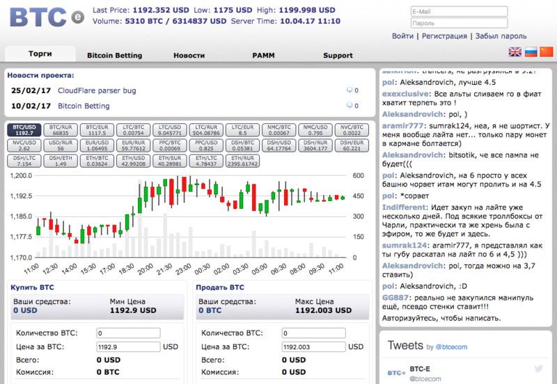 Как перевести деньги на биткоин кошелек через биржи - пример их покупки