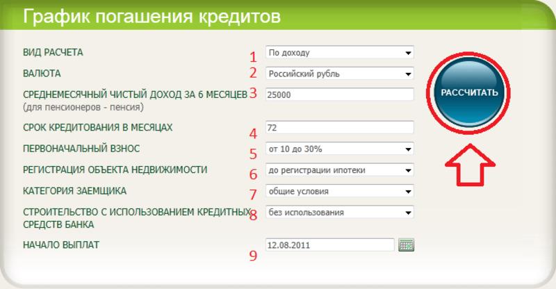 Как рассчитать ипотеку калькулятором (пример)