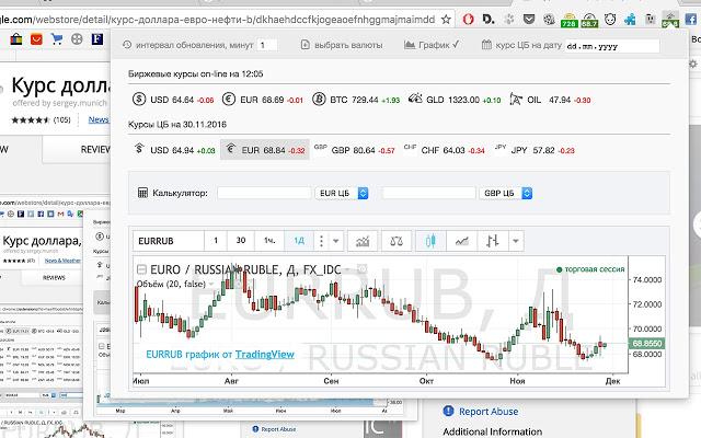 Пример курса криптовалют онлайн с графиком