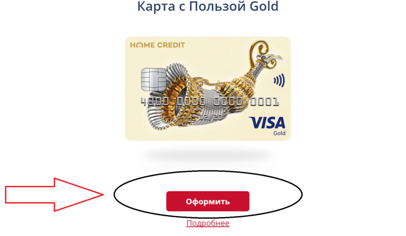 Подробное описание кредитной карты