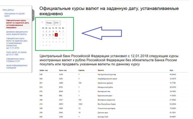 Курс гривны к рублю на сайте ЦБ и онлайн-календарь с датами