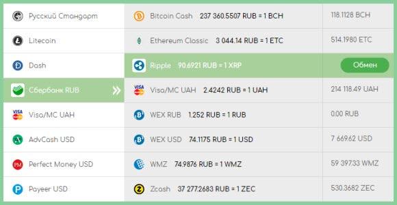 Обмен и покупка рипл на онлайн-обменниках