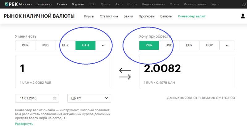 калькулятор онлайн евро в рубли по курсу цб на сегодня зачислен на расчетный счет кредит банка проводка