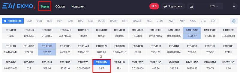 Покупка рипл на биржах криптовалют