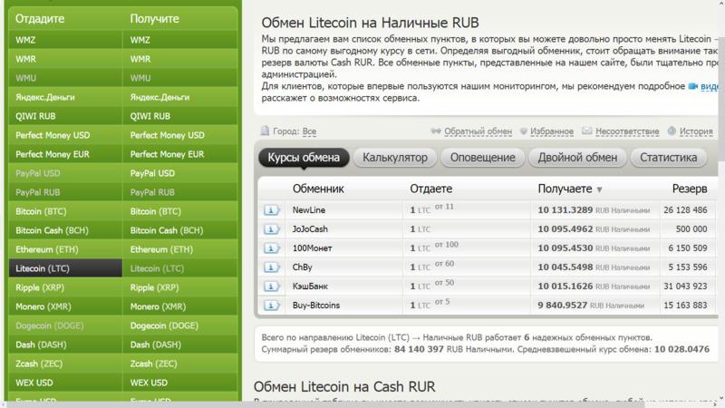 Рейтинг онлайн-обменников с лайткоином