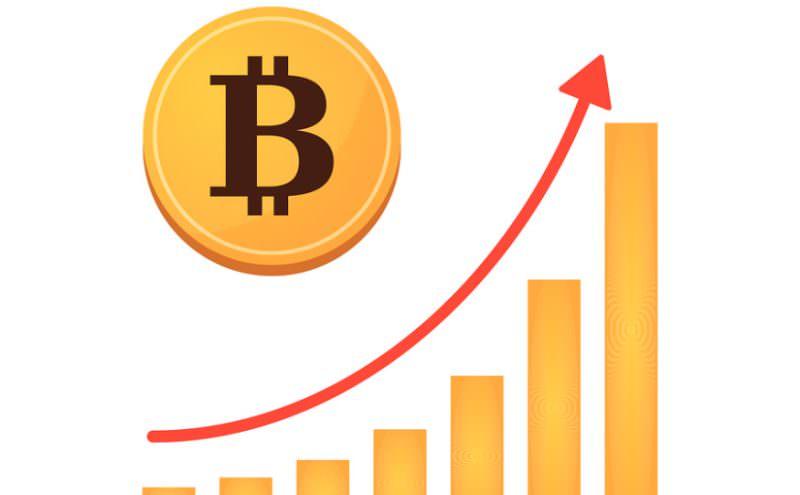 График курса биткоина онлайн