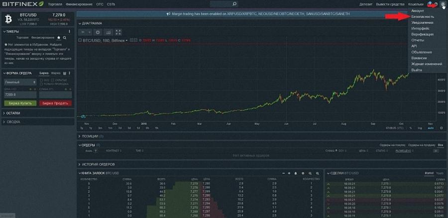 Интерфейс Bitfinex