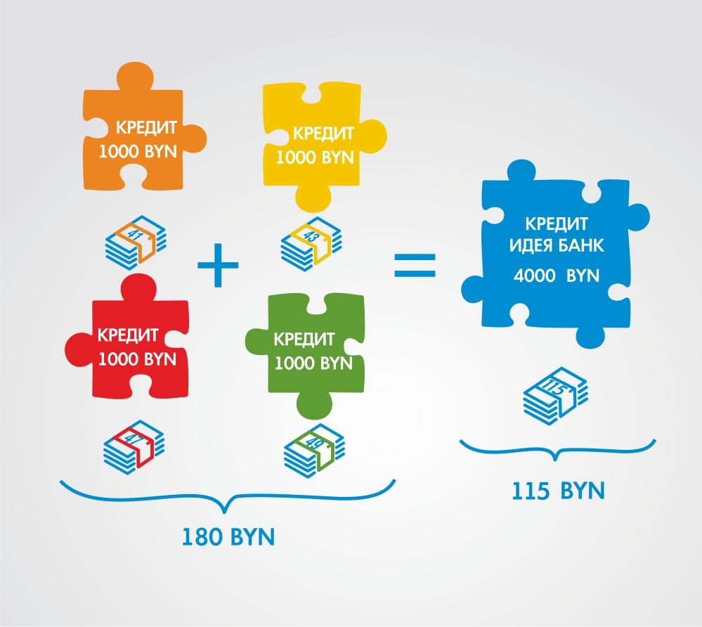 Применять онлайн кассу продажа по потребительскому кредиту