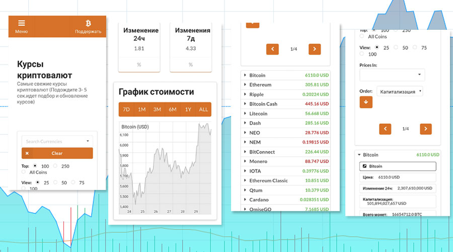 Курс криптовалют онлайн в реальном времени