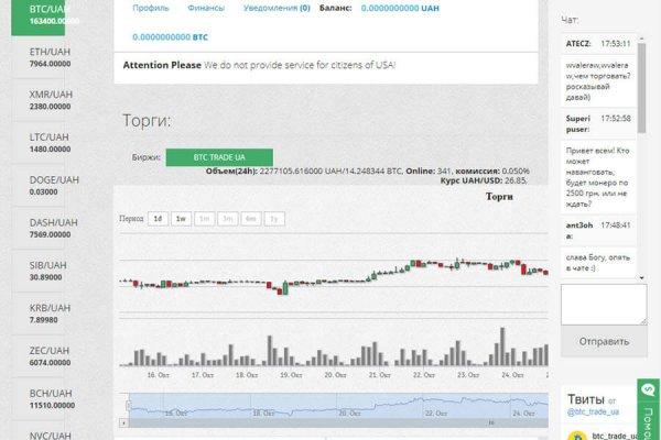 Раздел торгов на бирже криптовалют
