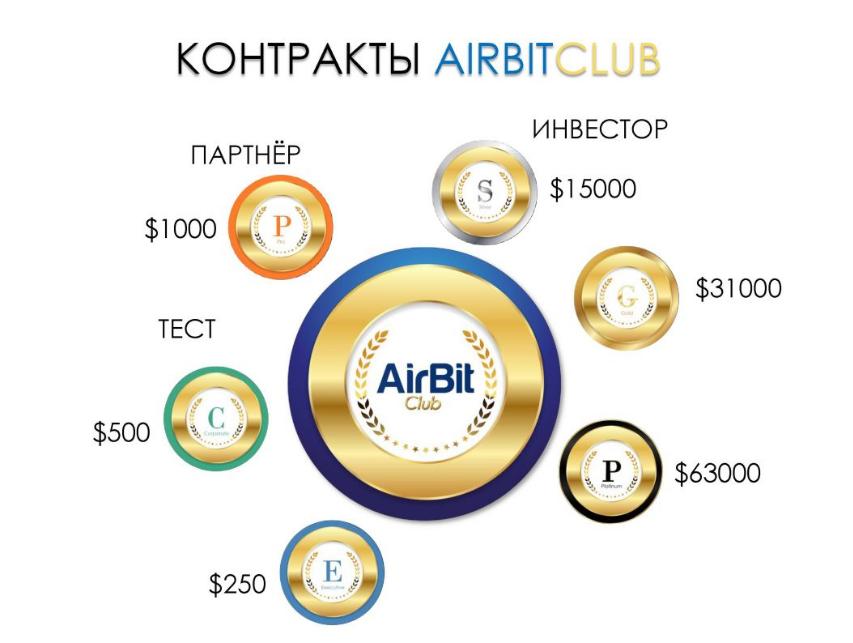 Сколько можно заработать на Айрбитклаб