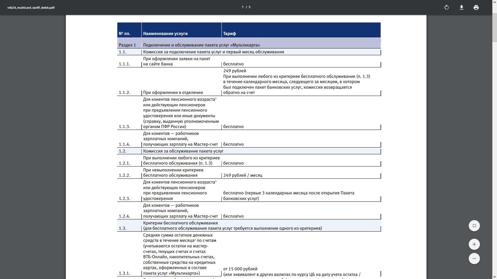 Тарифы и бонусы дебетовой Мультикарты ВТБ 24