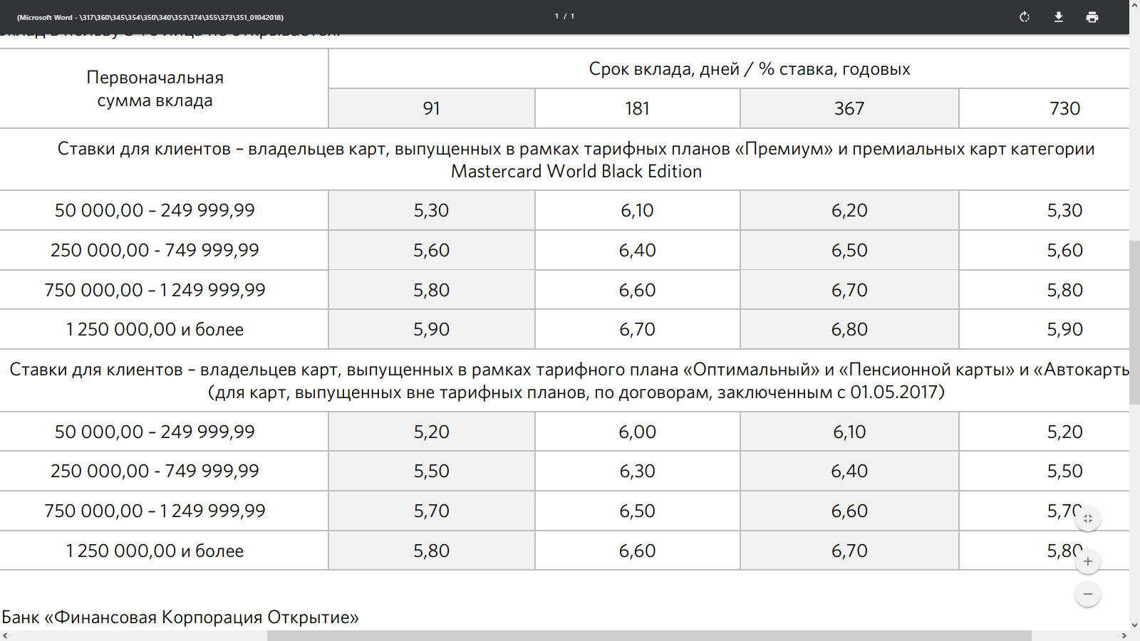 Вклад банка Открытия для физических лиц «Премиальный» и ставка по нему