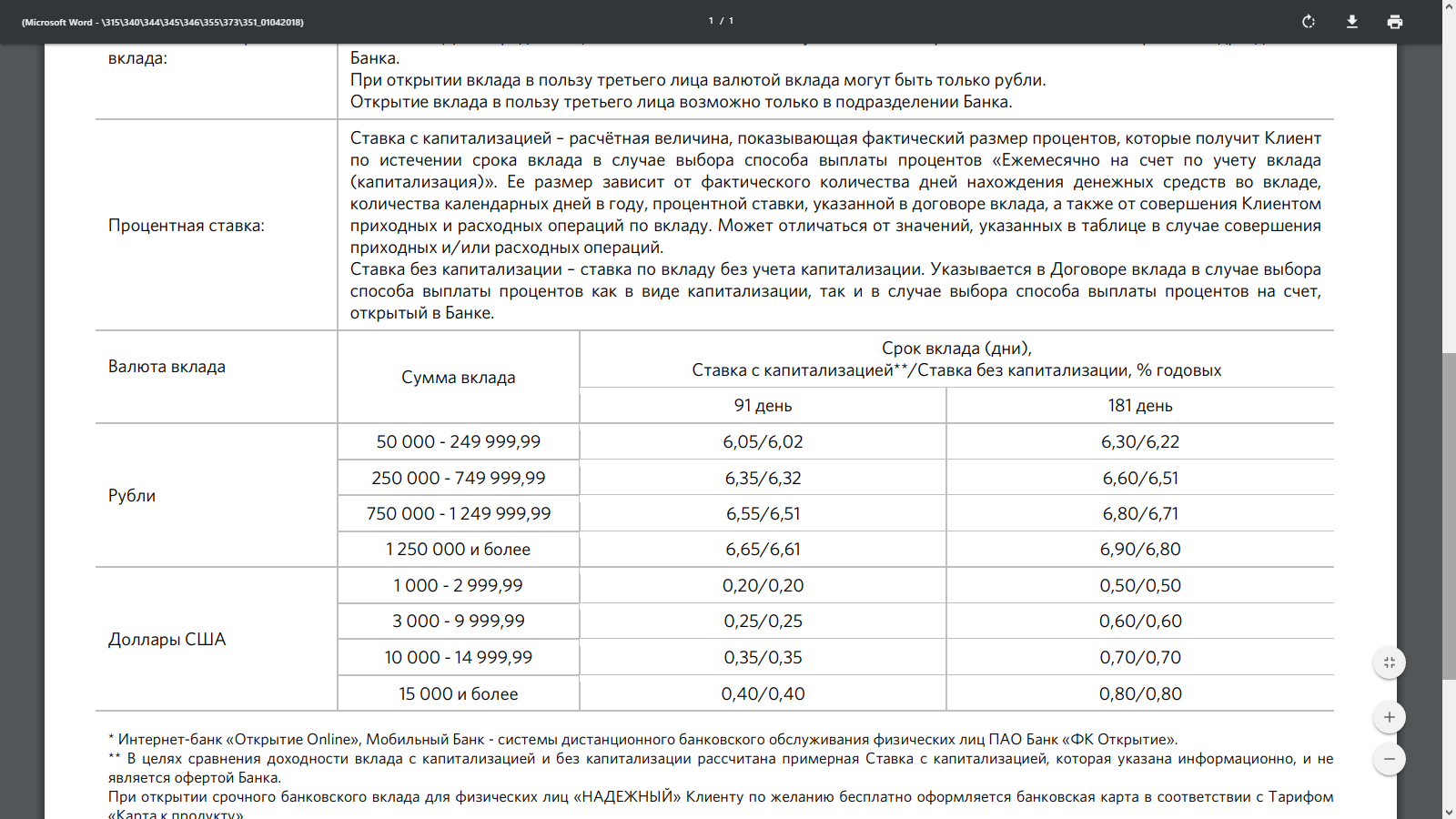 Вклад банка Открытия для физических лиц «Надежный» и проценты по нему
