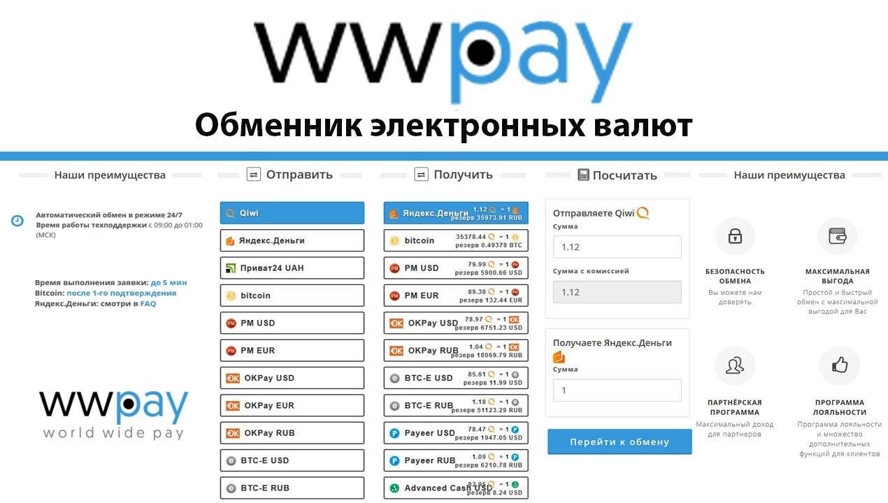 Обменник криптовалют ww-pay с минимальной комиссией