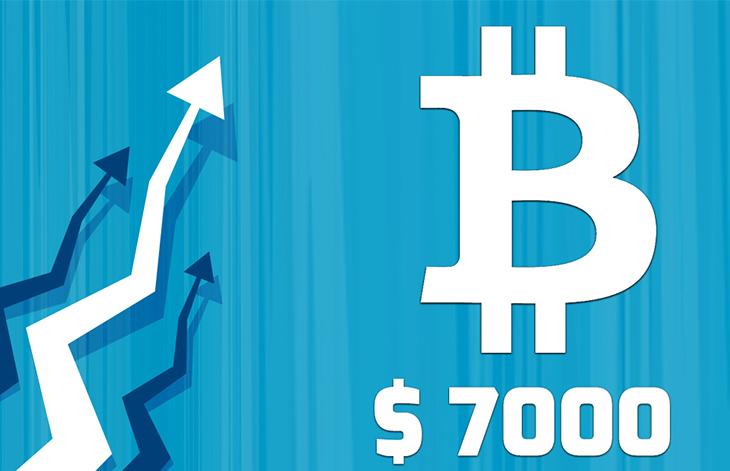 Почему биткоин не пробьет дно в 7000 долларов