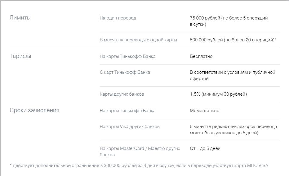 Тарифы переводов с карты на карту в Тинькофф