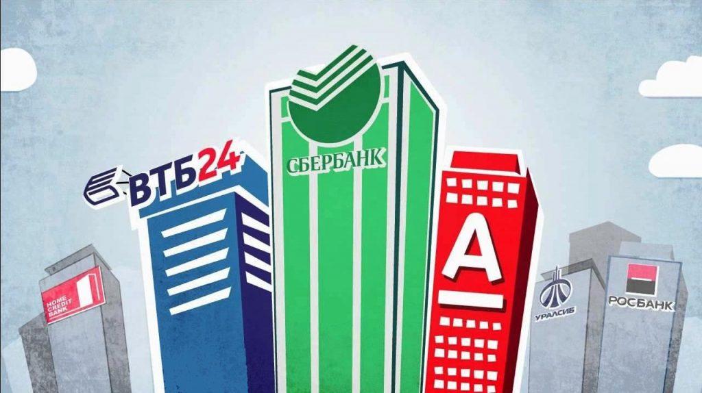 Что такое рейтинг банков